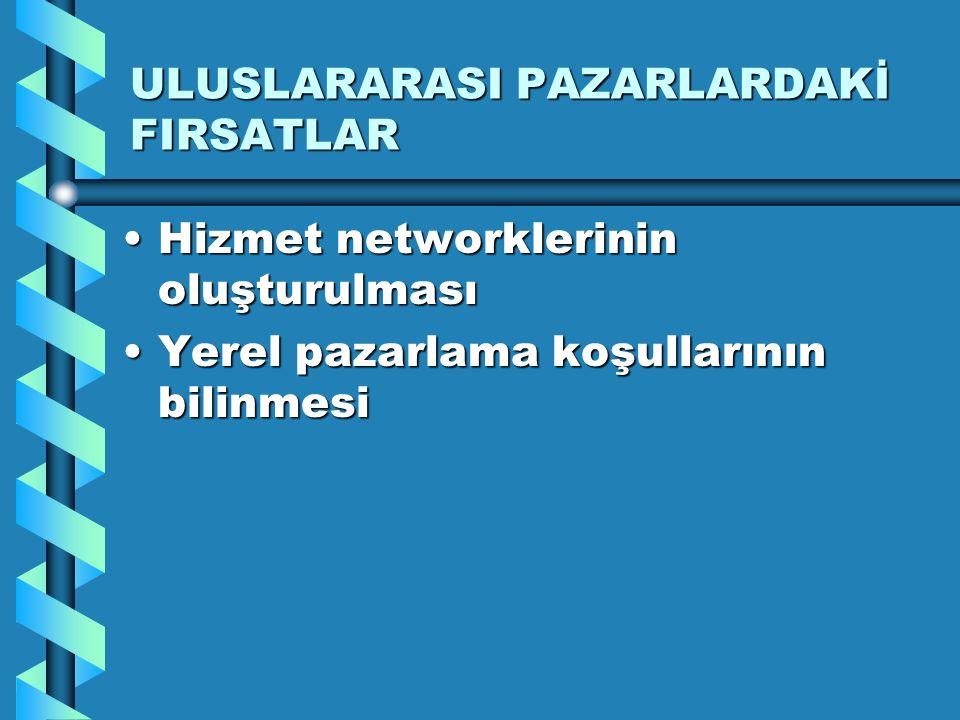 ULUSLARARASI PAZARLARDAKİ FIRSATLAR