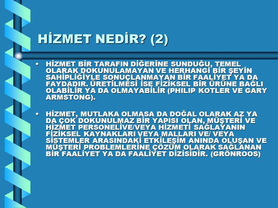 HİZMET NEDİR (2)
