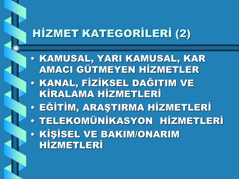 HİZMET KATEGORİLERİ (2)