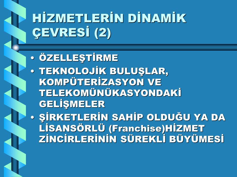 HİZMETLERİN DİNAMİK ÇEVRESİ (2)