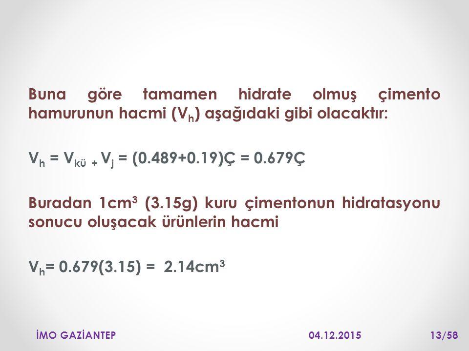 Buna göre tamamen hidrate olmuş çimento hamurunun hacmi (Vh) aşağıdaki gibi olacaktır: