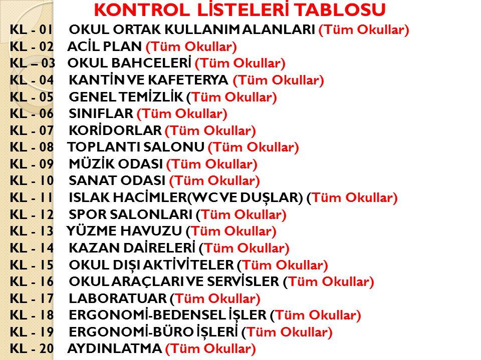 KONTROL LİSTELERİ TABLOSU