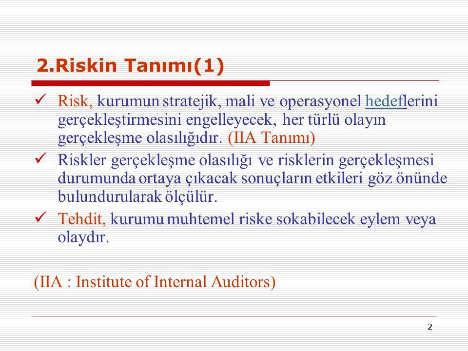 2.Riskin Tanımı(1)