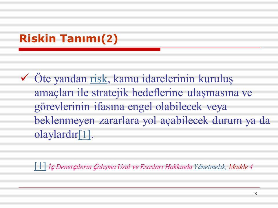 Riskin Tanımı(2)