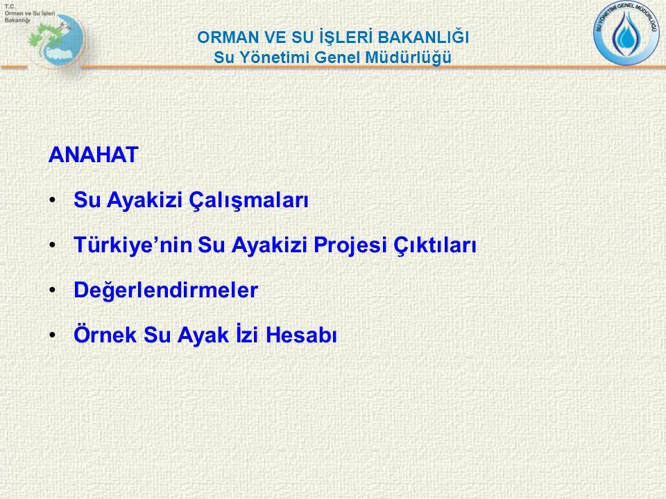 ORMAN VE SU İŞLERİ BAKANLIĞI Su Yönetimi Genel Müdürlüğü