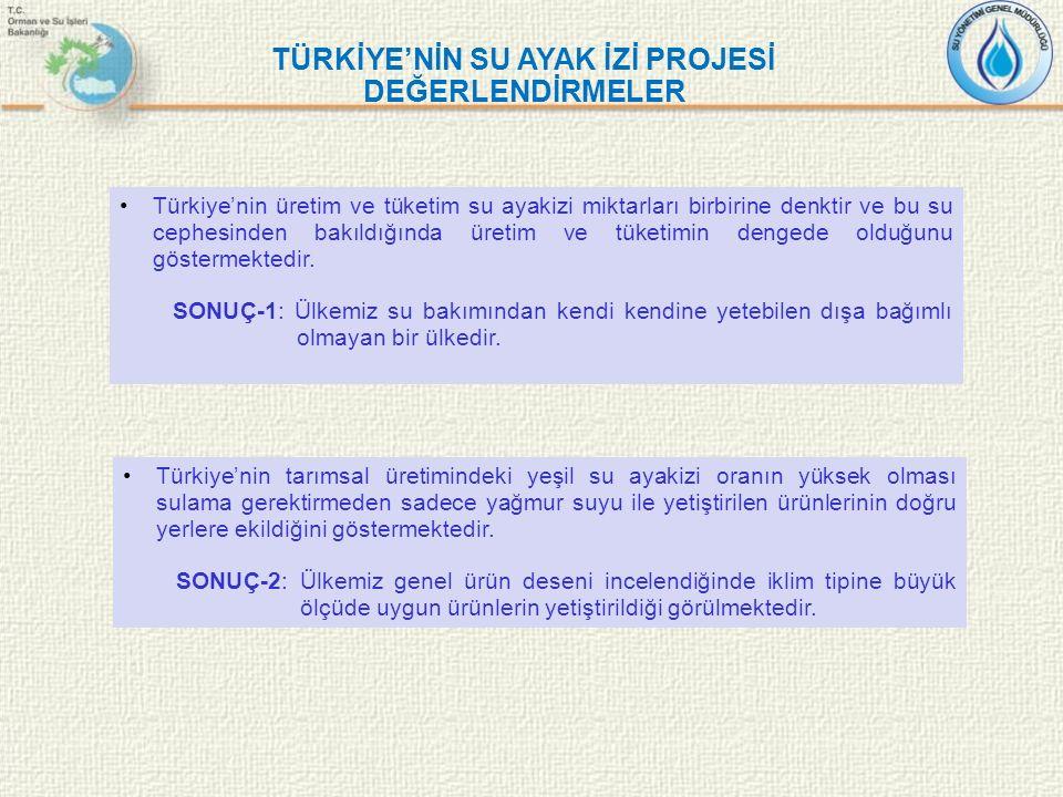 TÜRKİYE'NİN SU AYAK İZİ PROJESİ