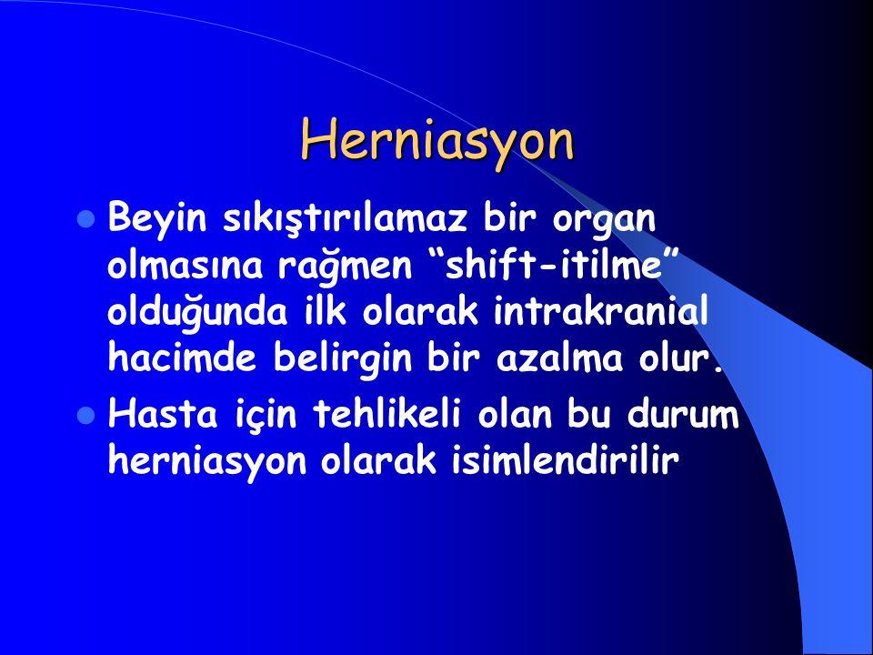 Herniasyon Beyin sıkıştırılamaz bir organ olmasına rağmen shift-itilme olduğunda ilk olarak intrakranial hacimde belirgin bir azalma olur.