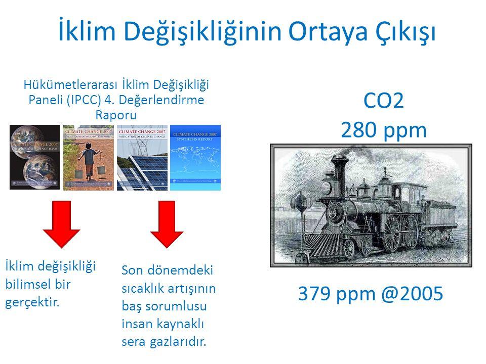 İklim Değişikliğinin Ortaya Çıkışı