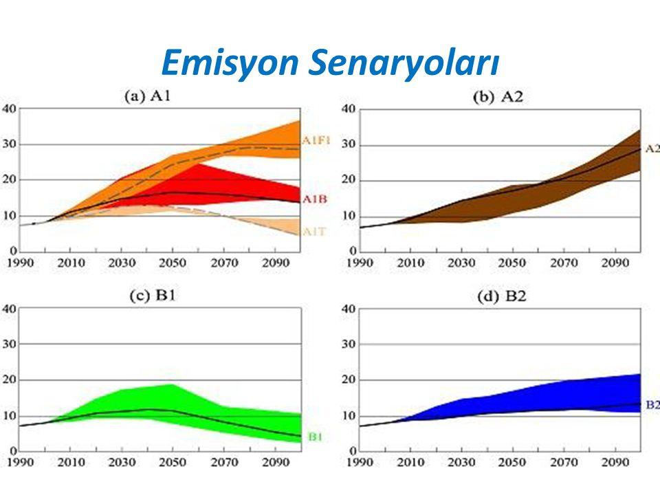 Emisyon Senaryoları