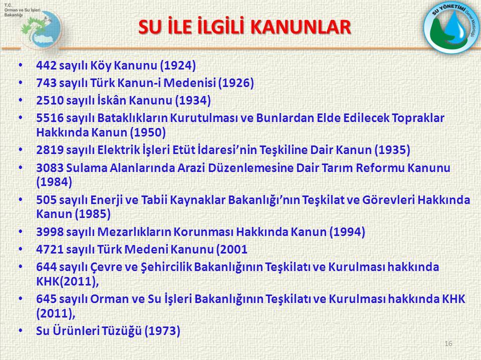 SU İLE İLGİLİ KANUNLAR 442 sayılı Köy Kanunu (1924)