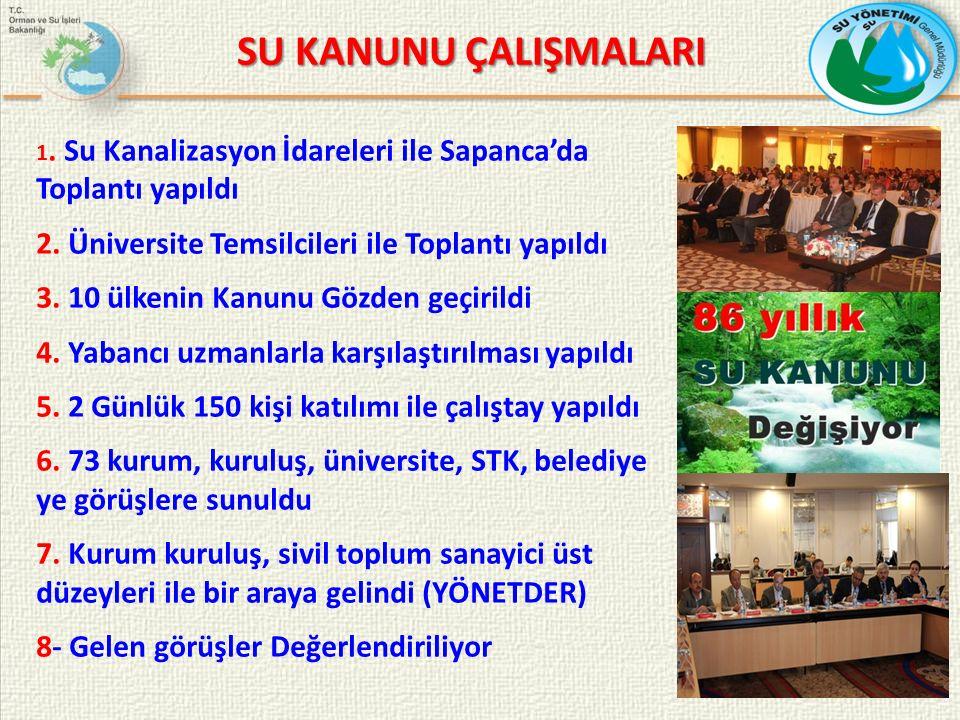 SU KANUNU ÇALIŞMALARI 2. Üniversite Temsilcileri ile Toplantı yapıldı