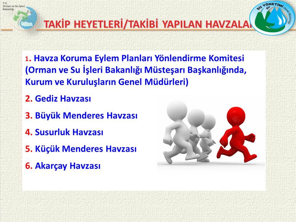 TAKİP HEYETLERİ/TAKİBİ YAPILAN HAVZALAR