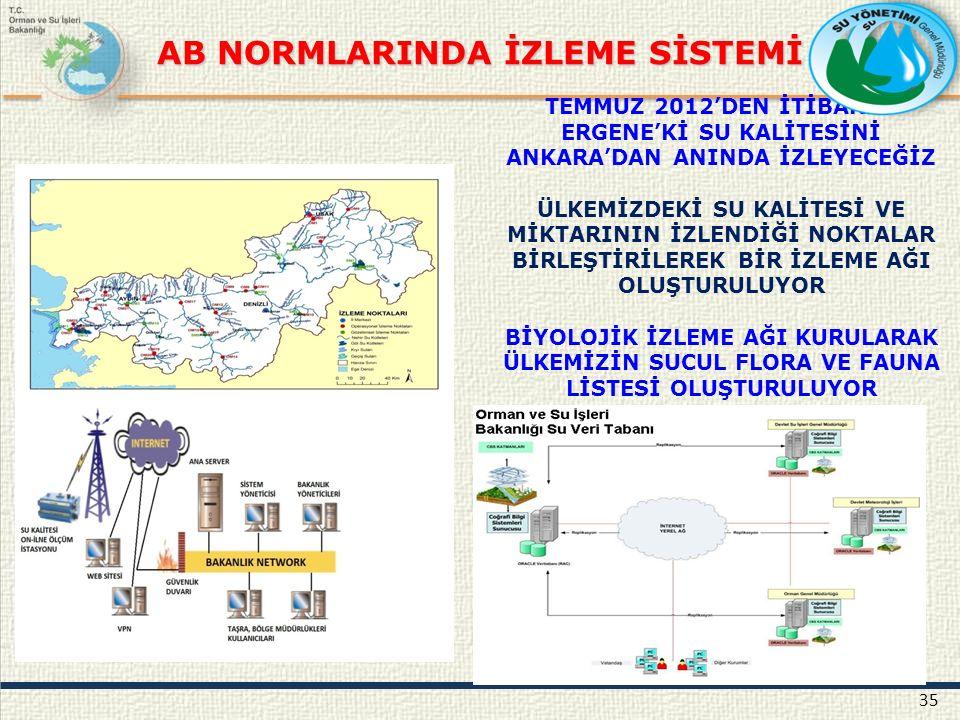 AB NORMLARINDA İZLEME SİSTEMİ