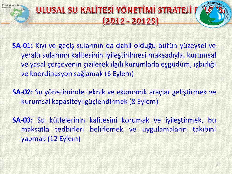 ULUSAL SU KALİTESİ YÖNETİMİ STRATEJİ BELGESİ (2012 - 20123)