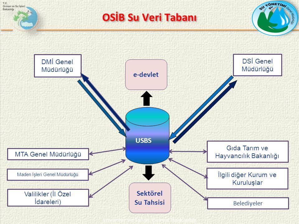 OSİB Su Veri Tabanı e-devlet USBS Sektörel Su Tahsisi DMİ Genel