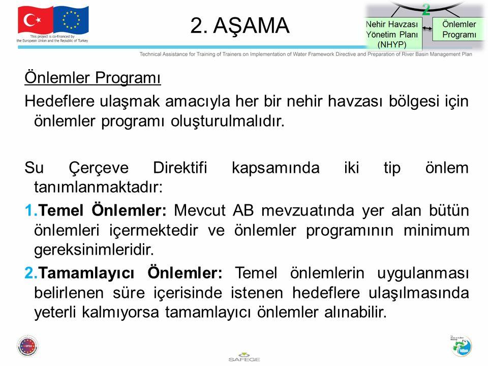 2. AŞAMA Önlemler Programı
