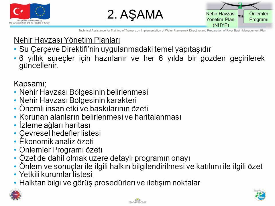 2. AŞAMA Nehir Havzası Yönetim Planları