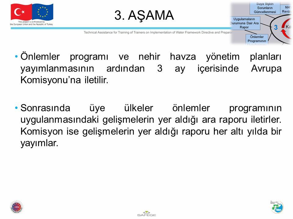 3. AŞAMA Önlemler programı ve nehir havza yönetim planları yayımlanmasının ardından 3 ay içerisinde Avrupa Komisyonu'na iletilir.