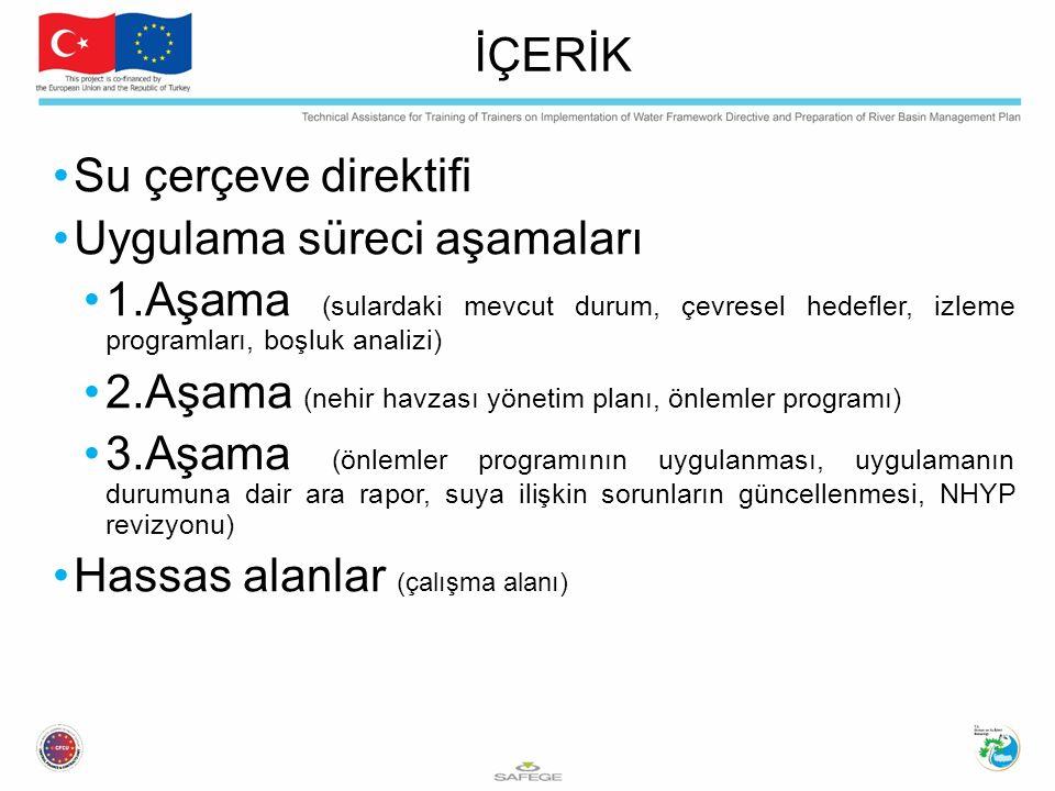 İÇERİK Su çerçeve direktifi. Uygulama süreci aşamaları. 1.Aşama (sulardaki mevcut durum, çevresel hedefler, izleme programları, boşluk analizi)