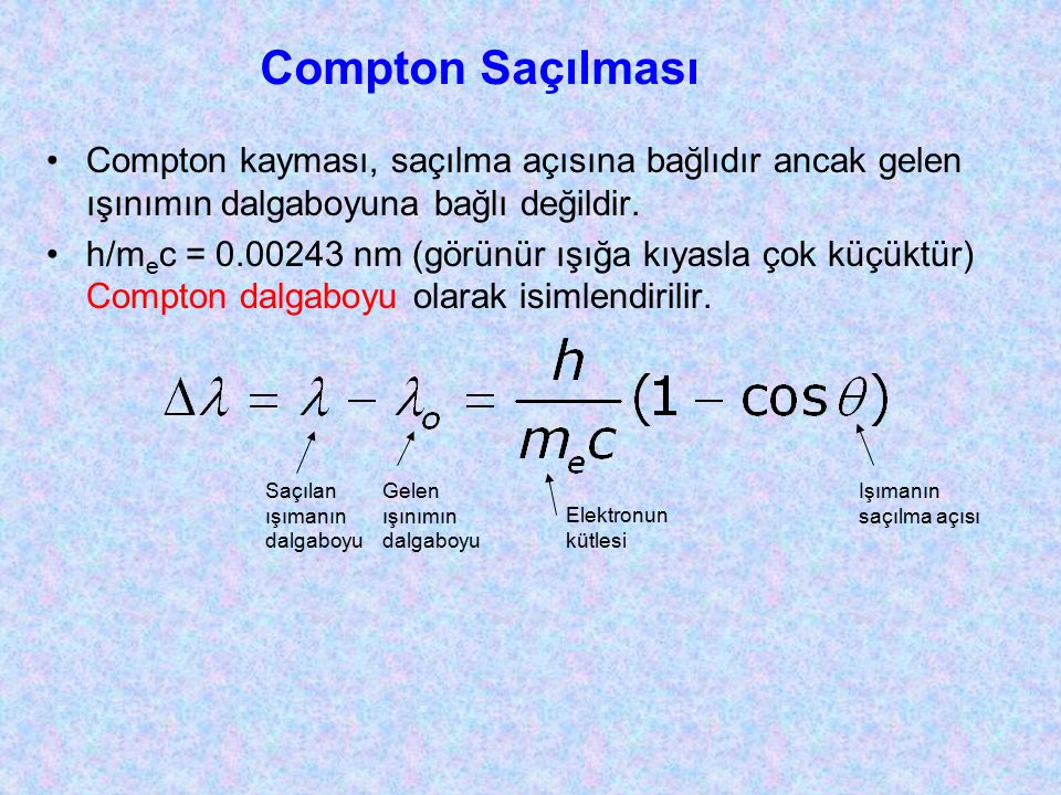 Compton Saçılması Compton kayması, saçılma açısına bağlıdır ancak gelen ışınımın dalgaboyuna bağlı değildir.