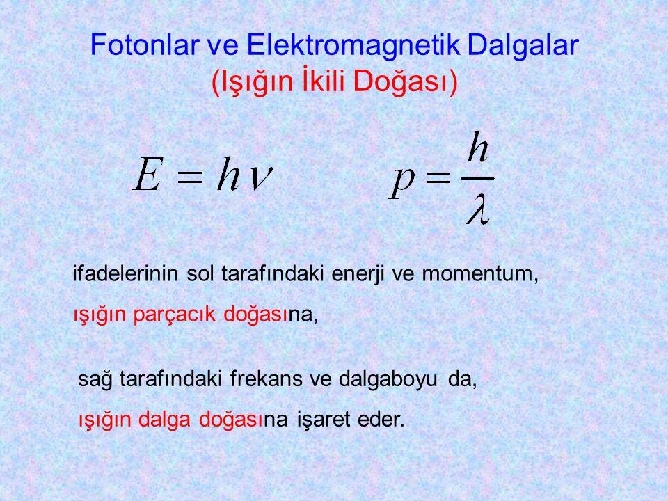 Fotonlar ve Elektromagnetik Dalgalar (Işığın İkili Doğası)