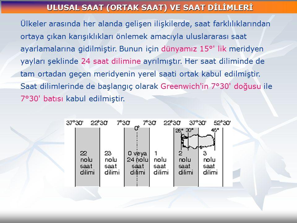 ULUSAL SAAT (ORTAK SAAT) VE SAAT DİLİMLERİ