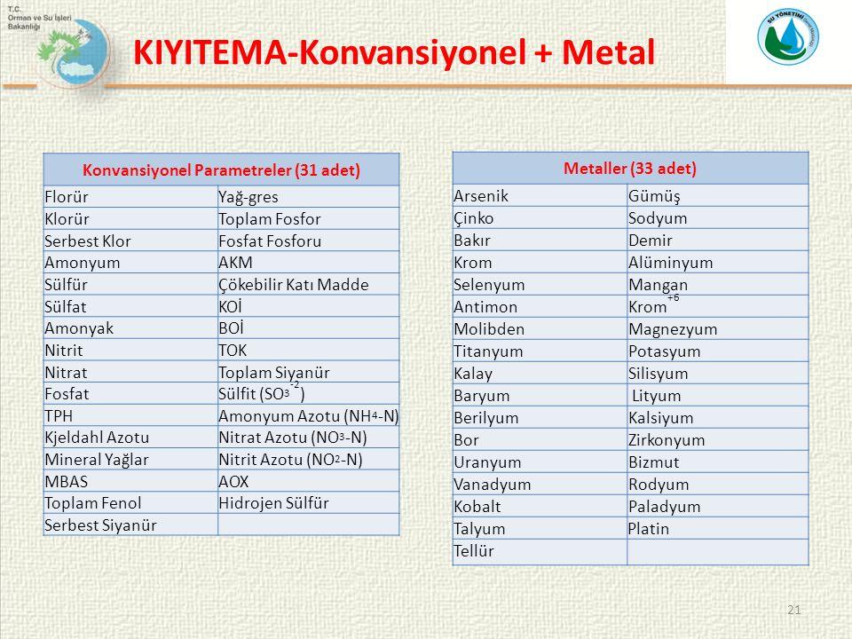 Konvansiyonel Parametreler (31 adet)