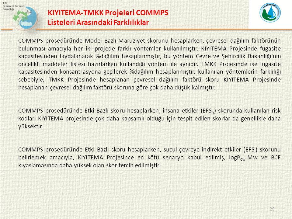 KIYITEMA-TMKK Projeleri COMMPS Listeleri Arasındaki Farklılıklar
