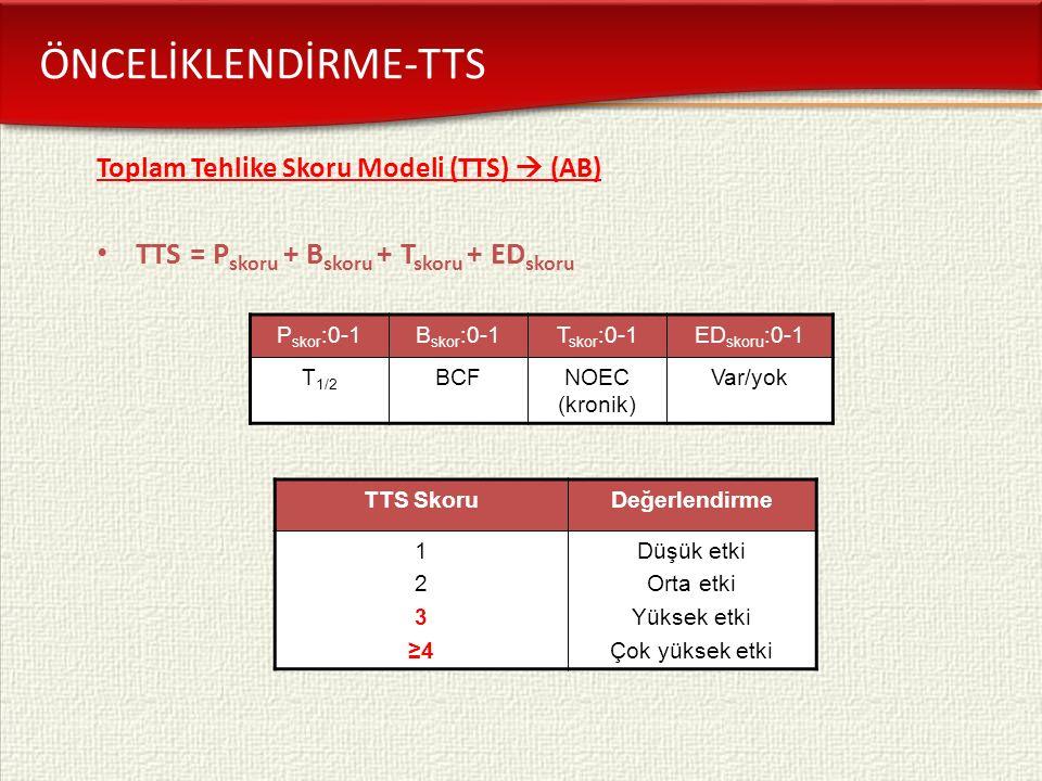 ÖNCELİKLENDİRME-TTS TTS = Pskoru + Bskoru + Tskoru + EDskoru