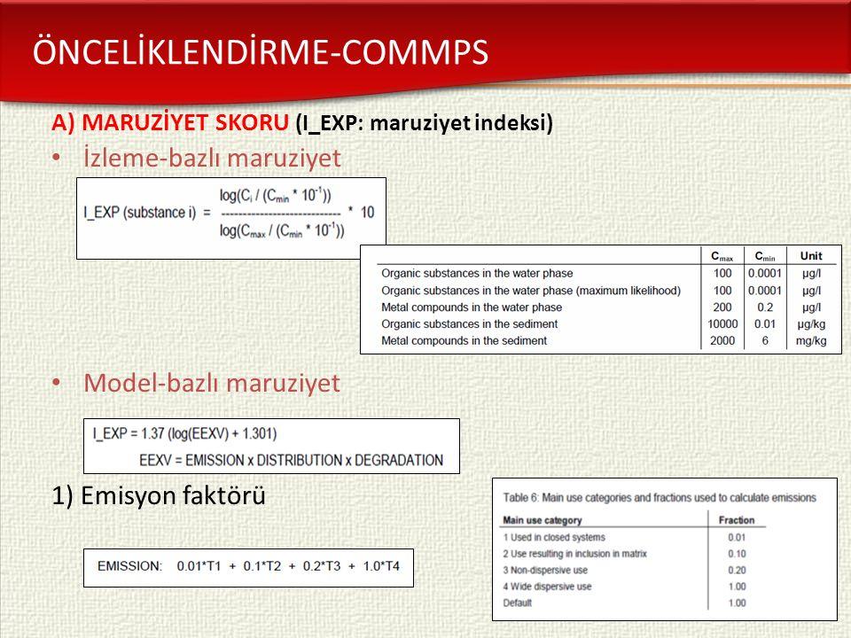 ÖNCELİKLENDİRME-COMMPS