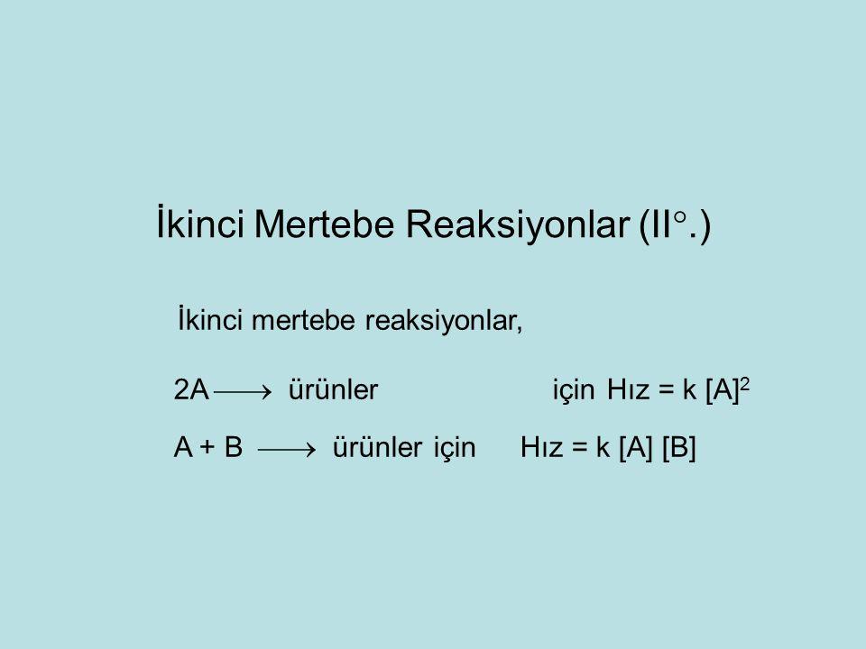 İkinci Mertebe Reaksiyonlar (II.)