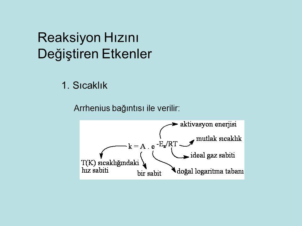 Reaksiyon Hızını Değiştiren Etkenler Sıcaklık