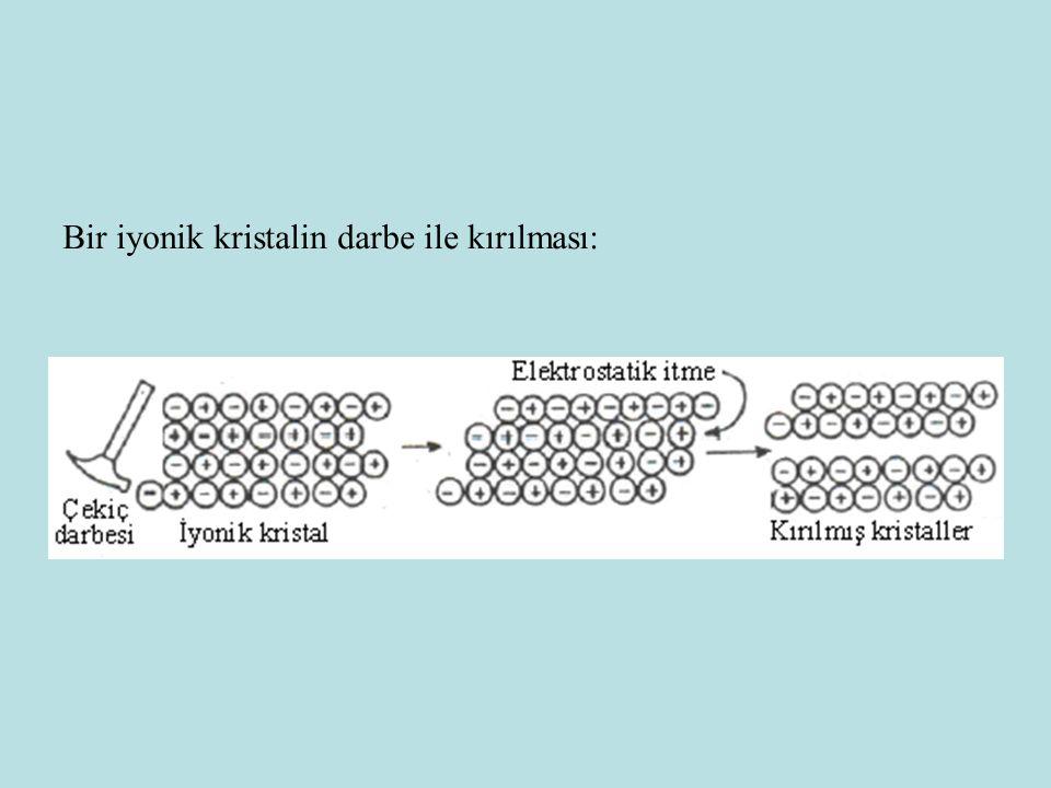 Bir iyonik kristalin darbe ile kırılması:
