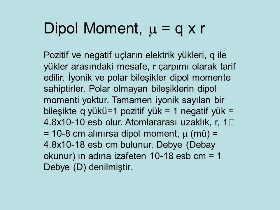 Dipol Moment,  = q x r
