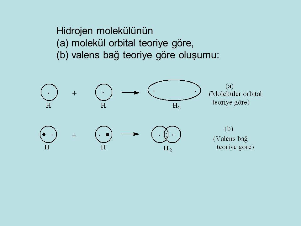 (a) molekül orbital teoriye göre, (b) valens bağ teoriye göre oluşumu: