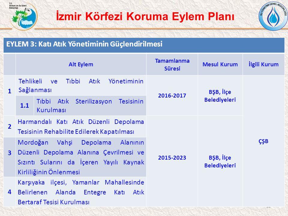 İzmir Körfezi Koruma Eylem Planı