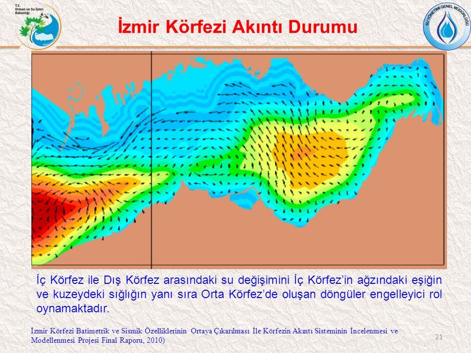 İzmir Körfezi Akıntı Durumu