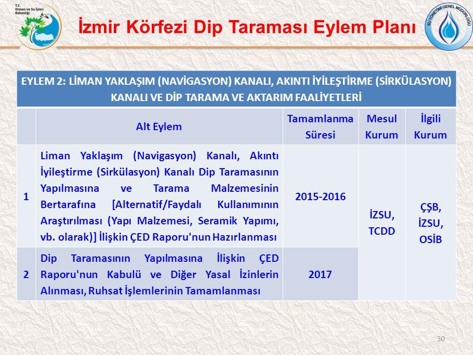 İzmir Körfezi Dip Taraması Eylem Planı
