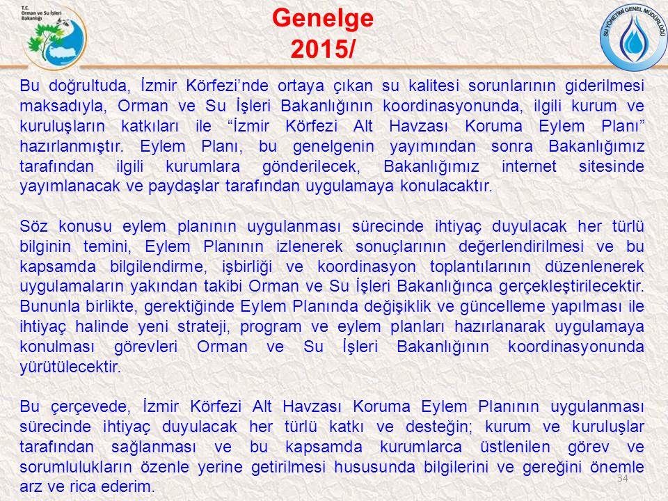 Genelge 2015/