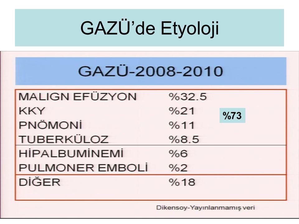 GAZÜ'de Etyoloji %73