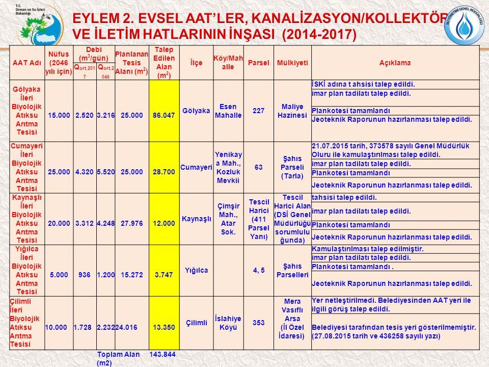 EYLEM 2. EVSEL AAT'LER, KANALİZASYON/KOLLEKTÖR