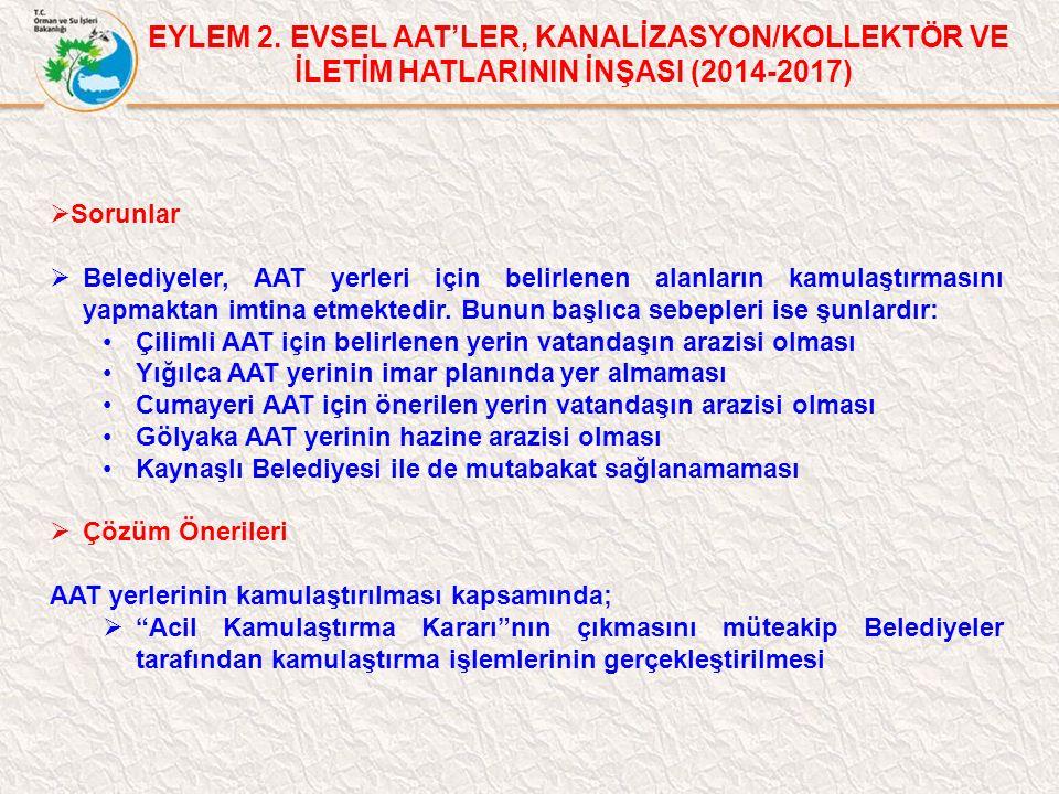 EYLEM 2. EVSEL AAT'LER, KANALİZASYON/KOLLEKTÖR VE