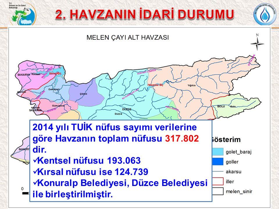 2. HAVZANIN İDARİ DURUMU 2014 yılı TUİK nüfus sayımı verilerine göre Havzanın toplam nüfusu 317.802 dir.