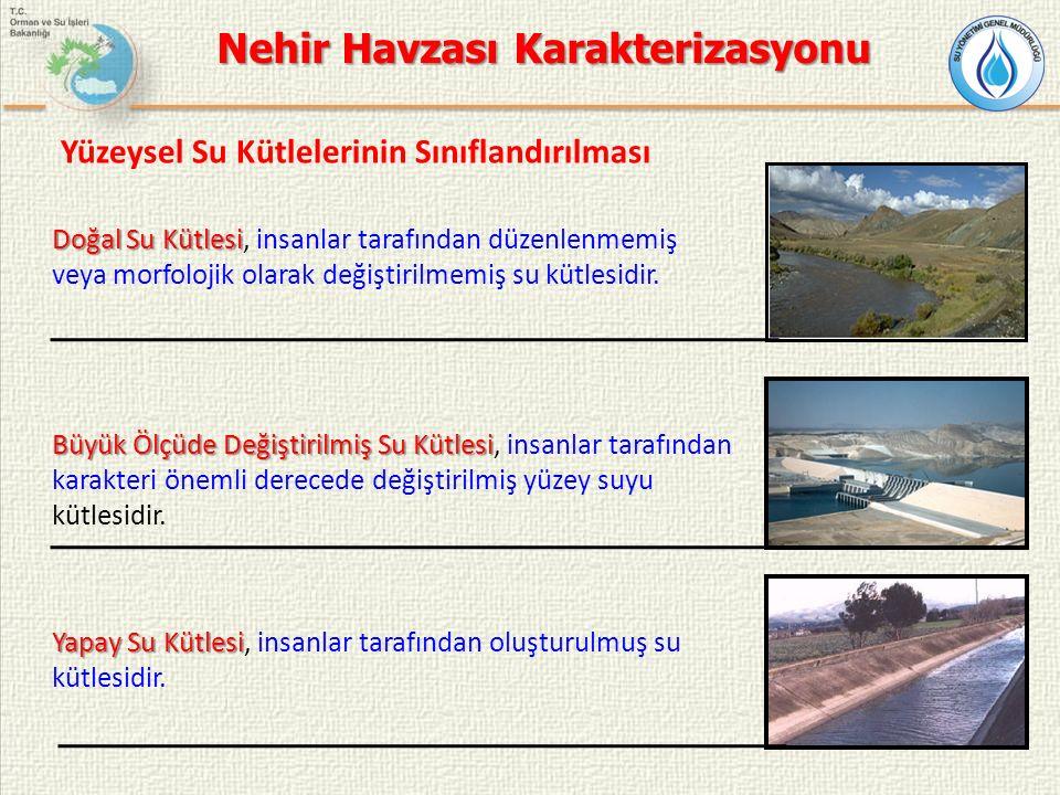 Nehir Havzası Karakterizasyonu