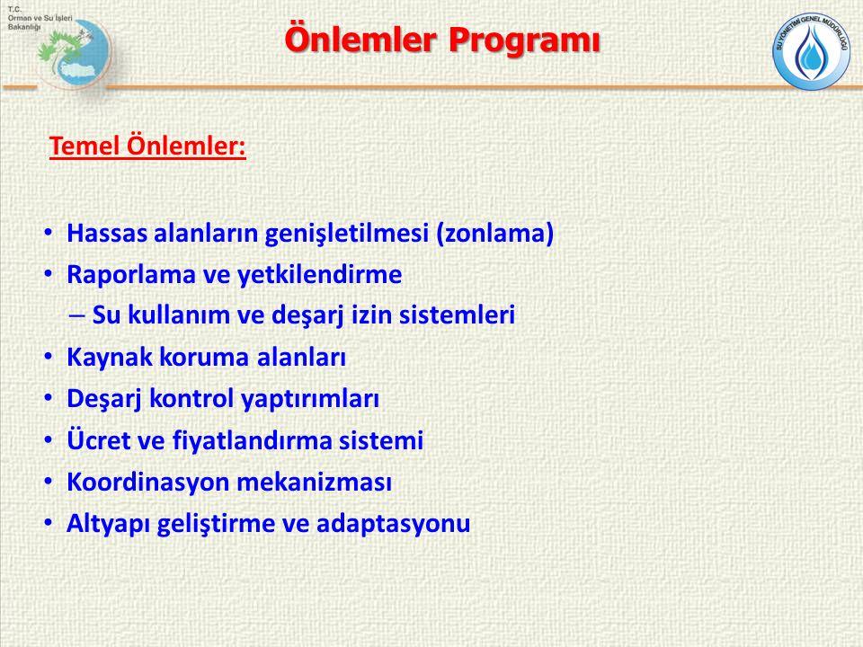 Önlemler Programı Temel Önlemler: