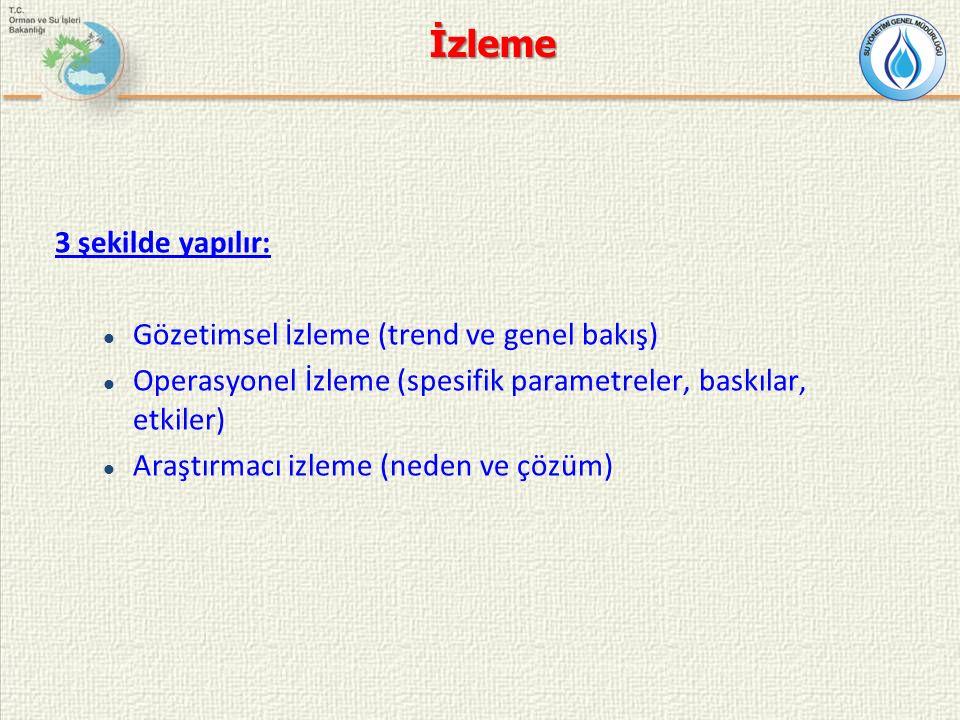 İzleme 3 şekilde yapılır: Gözetimsel İzleme (trend ve genel bakış)