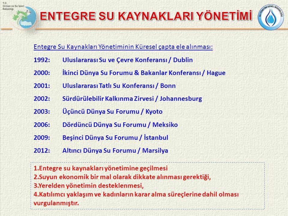 ENTEGRE SU KAYNAKLARI YÖNETİMİ