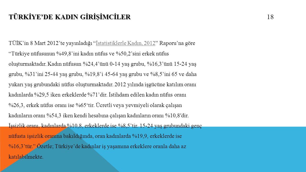 TÜRKİYE'DE KADIN GİRİŞİMCİLER 18