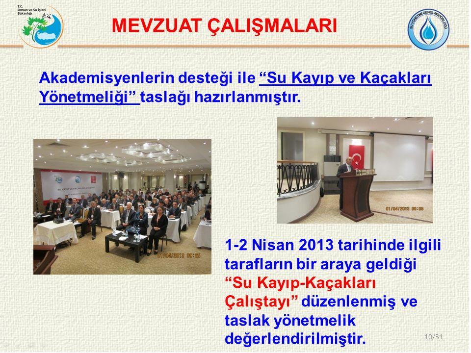 MEVZUAT ÇALIŞMALARI Akademisyenlerin desteği ile Su Kayıp ve Kaçakları Yönetmeliği taslağı hazırlanmıştır.
