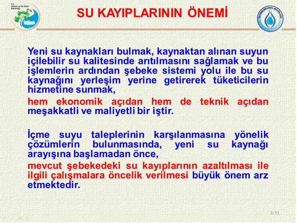 SU KAYIPLARININ ÖNEMİ